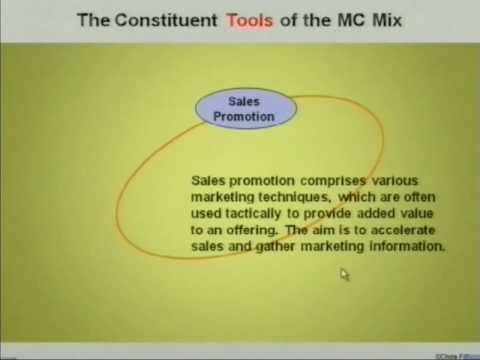 Marketing Communications : The Constituent Tools