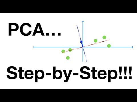Principal Component Analysis (PCA): Illustration with Practical Example in Minitabиз YouTube · Длительность: 9 мин36 с