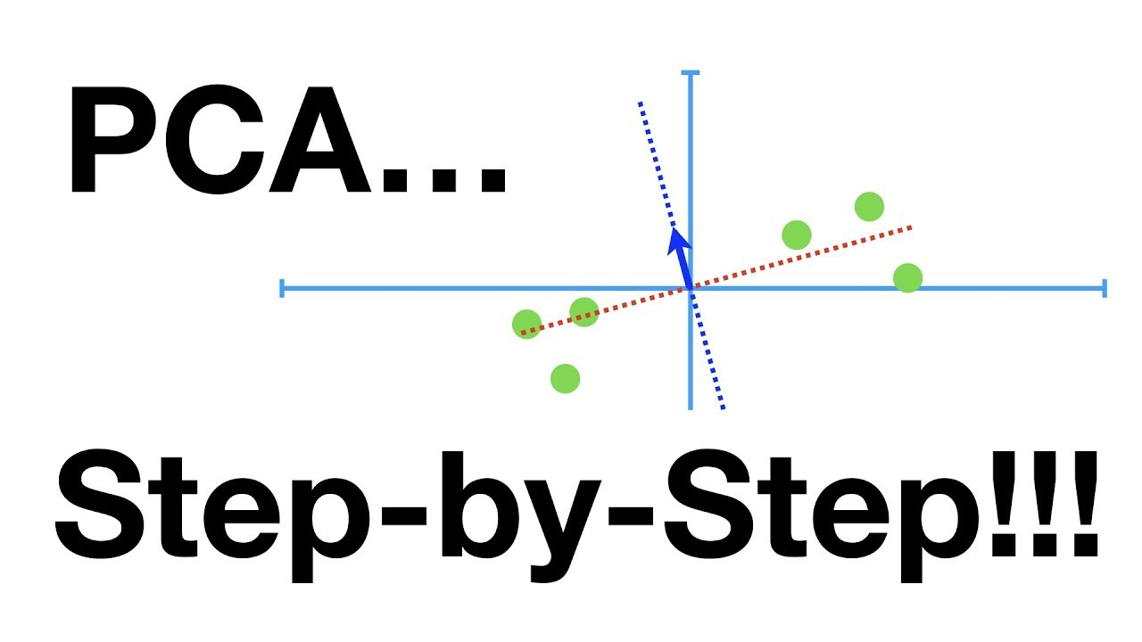 StatQuest: Principal Component Analysis (PCA), Step-by
