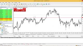 Analisa harian major pair Forex Edu support resistance h4 9 mei 2018