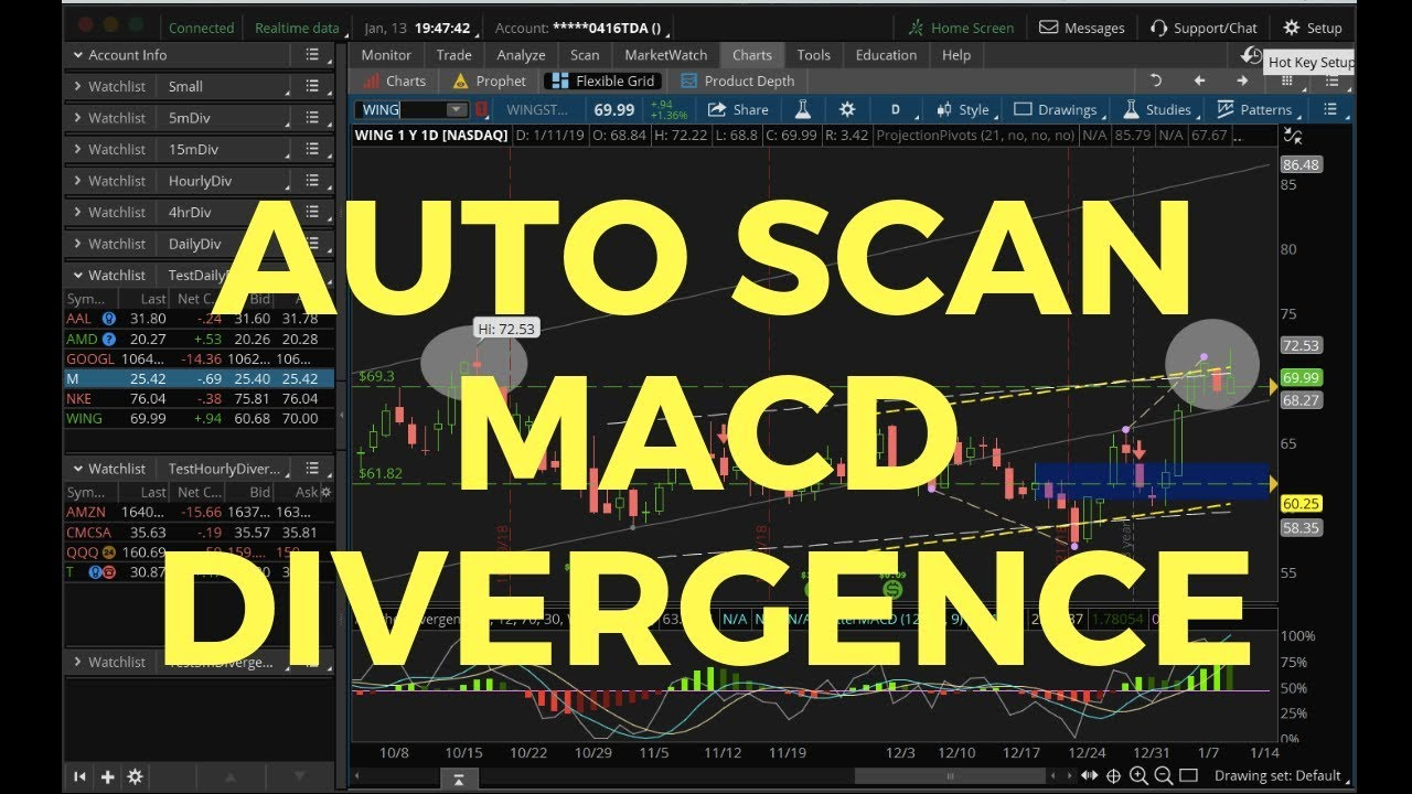 Custom ThinkorSwim Scanner for MACD Divergence Buy/Sell Signals