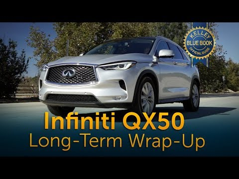 2018 Infiniti QX50 - Long-Term Wrap-Up