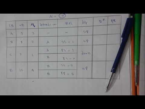 Project management - line of balance - Example