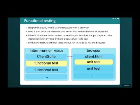 Frontend Testing - Omaha Coffee & Code