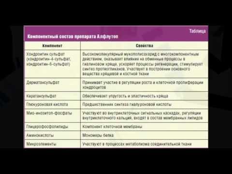 Алфлутоп в лечении артрозов
