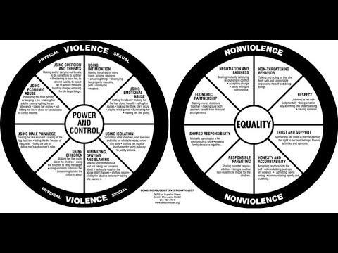 Right to identify abusive behaviour