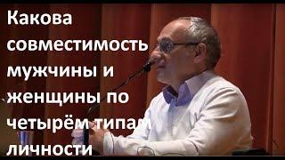 Торсунов О.Г.  Какова совместимость мужчины и женщины по четырем типам личности