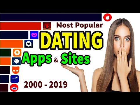 Top 3 mature dating sites in UK from YouTube · Duration:  2 minutes 26 seconds