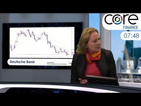 Deutsche Bank, GE & AIG - Nicole Elliott : Private Investor & Technical Analyst