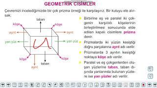 5. Sınıf Geometrik Cisimler Konu Anlatımı Video 1