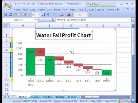 excel magic trick 246 waterfall profit chart create an excel waterfall chart youtube