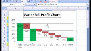 Excel Magic Trick #246: Waterfall Profit Chart (Create an Excel Waterfall Chart)