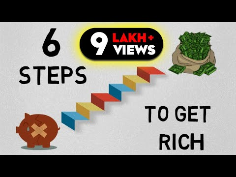 THINK AND GROW RICH (hindi part 1) - ANIMATED BOOK SUMMARY