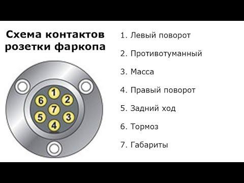 Подключение проводов розетки фаркопа