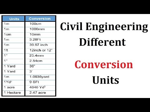 civil engineering unit conversion software free download