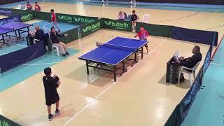Adana Küçükler Okullar arası il birinciliği maçı FİNAL 2018