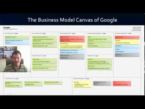business models of youtube google amazon Amazon generates more revenue than alphabet ($178b vs  the similarity of  google's and facebook's business models, fueled by facebook's data  some  core products and services that are doing well are youtube, gmail, google play, .