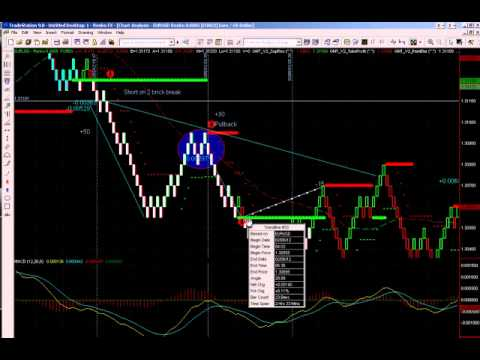 Getamped 2 trading system