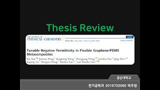 논문 리뷰 : Tunable negative permi…