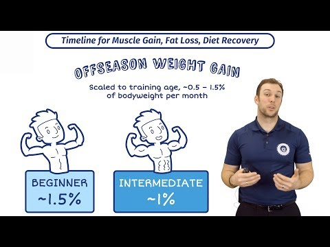 Off Season Weight Gain   The Optimal amount of Weight and Muscle Gain With Eric Helms