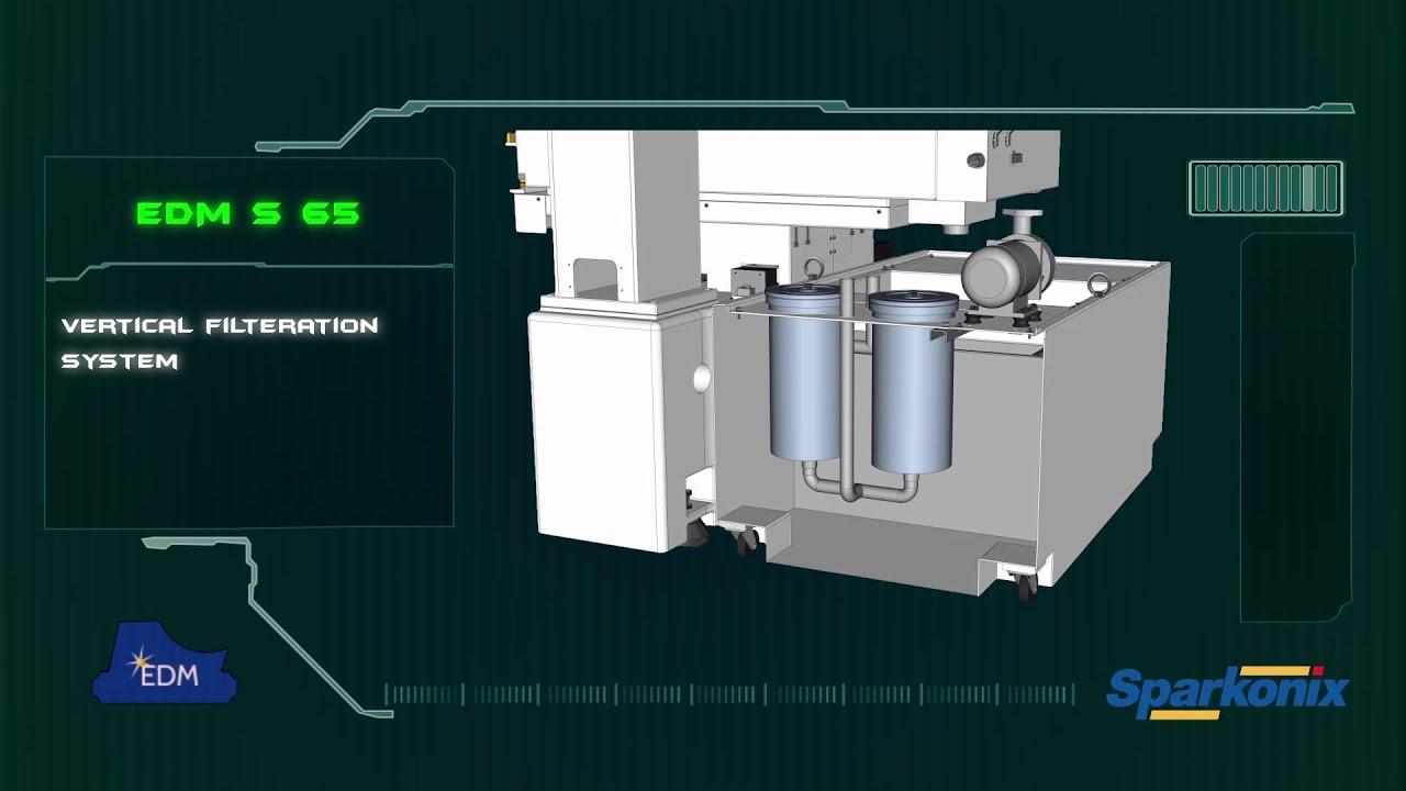 Electric Discharge Machines - Sparkonix (India) Pvt  Ltd