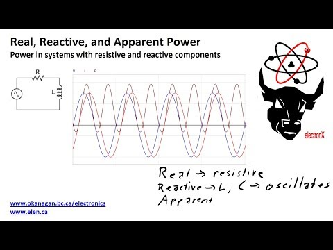 Intro to Real,Reactive and Apparent Power