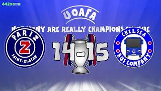 Chelsea vs PSG - 2014/2015 Highlights (Football Flashback UEFA Champions League Parody Cartoon)