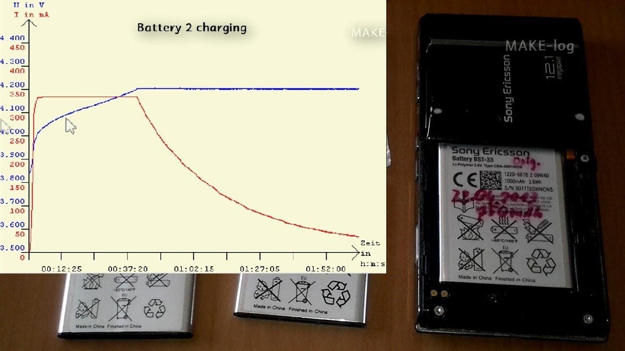 Makelog 7 Battery Capacity Measurement Lipo Charging And Discharging You