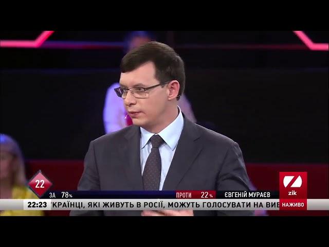 Мураев: После очередного дефолта доллар может стоить 300 гривен