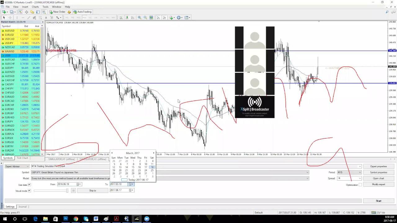 market structure simulation