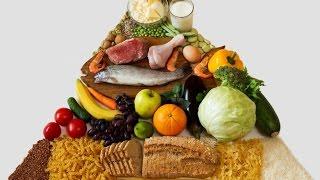 Диета при гастрите: диета при гастрите желудка (Видеоверсия)