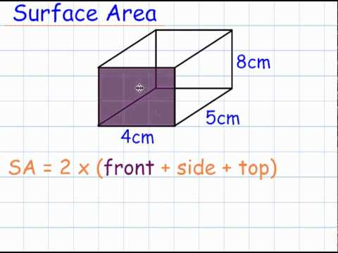 Surface Area Of Cuboids Gcse Mathematics Shape Youtube