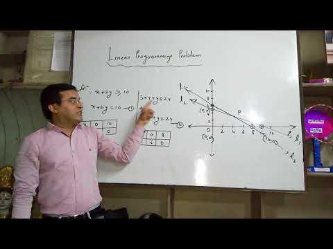Linear Programming Problem | Class 12 | Ncert