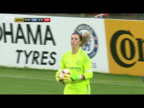 FA WSL Spring Series 2017 - Chelsea Ladies v Arsenal  Ladies