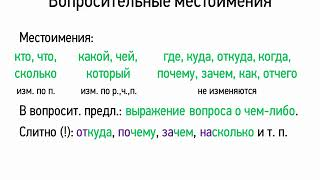 Вопросительные местоимения (6 класс, видеоурок-презентация)