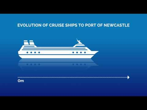Cruise ship sizes in the Port of Newcastle