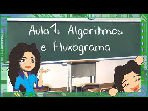 Quer aprender a programar? Aula 1 - Algoritmos e Fluxogramas: Quer aprender a programar? Aula 1 - Algoritmos e Fluxogramas. O vídeo foi criado para passar o conceito de algoritmos e noções básicas de fluxogramas.  É um vídeo sucinto, assim sendo, não pretende substituir a ajuda de um professor. Mas, pelo menos passar uma noção inicial para quem tem interesse em programar sem se aprofundar muito nessas teorias.