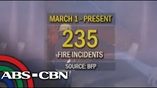 More than 200 fires recorded in Metro Manila
