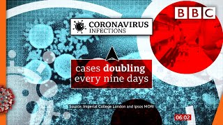 Covid-19: Nearly 100,000 catching virus every day - study 🔴 @BBC News live - BBC