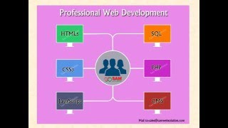 Website Design Services to Create Better Customer Journey(Build better customer journey with professional web designing, e-commerce web design, custom website design and responsive web design services at low ..., 2016-02-25T11:46:59.000Z)