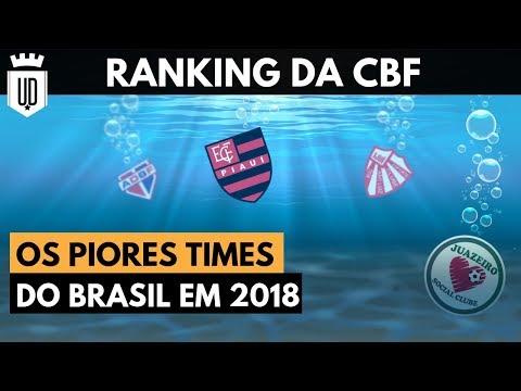 Conheça os piores times do ranking da CBF | UD LISTAS