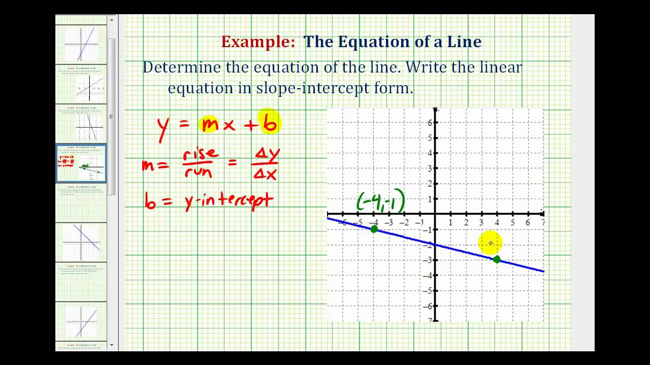 slope intercept form on graph  Ex 8: Find the Equation of a Line in Slope Intercept Form Given the Graph  of a Line
