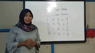Belajar Jarimatika Ikuti materi jarismart pada pertemuan berikutnya