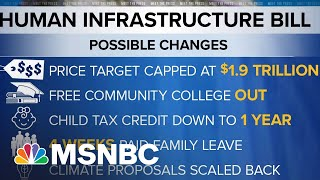 Фото White House Tries To Reach 'Closing Argument Period' On Infrastructure Bill