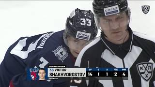 Shakhvorostov scores off the crease