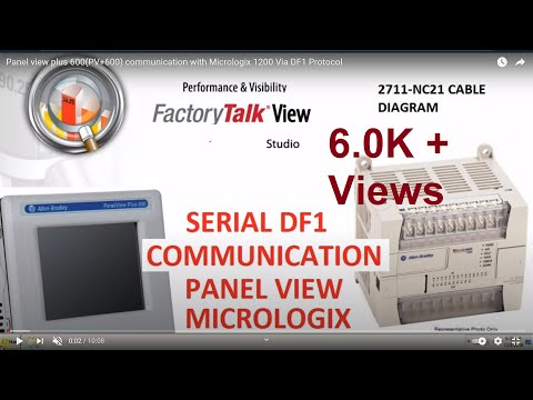 Panel view plus 600(PV+600) communication with Micrologix