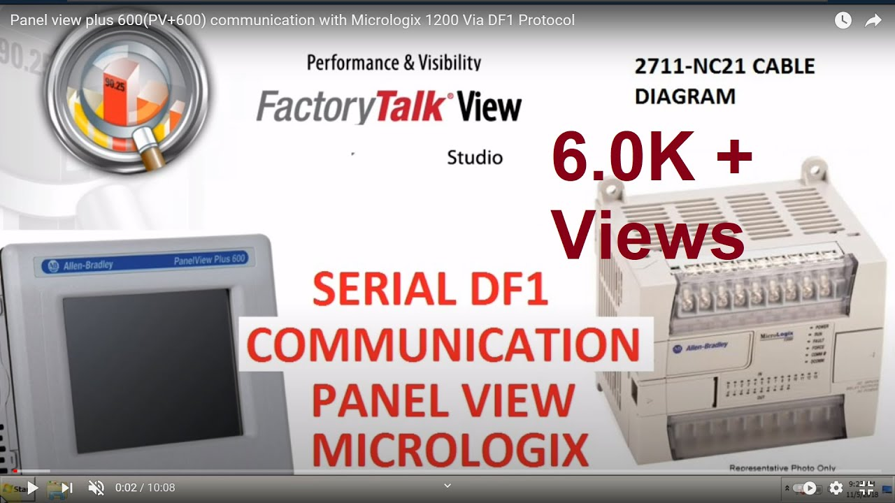Panel view plus 600(PV+600) communication with Micrologix 1200 Via DF1  Protocol