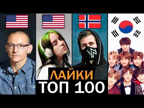 ТОП 100 МИРОВЫХ КЛИПОВ по ЛАЙКАМ | Март 2020 | Лучшие зарубежные песни | За все время