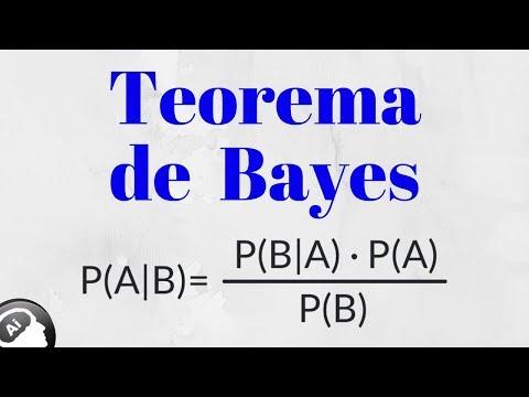 Teorema De Bayes | #QuedateEnCasa Y Aprende #conmigo