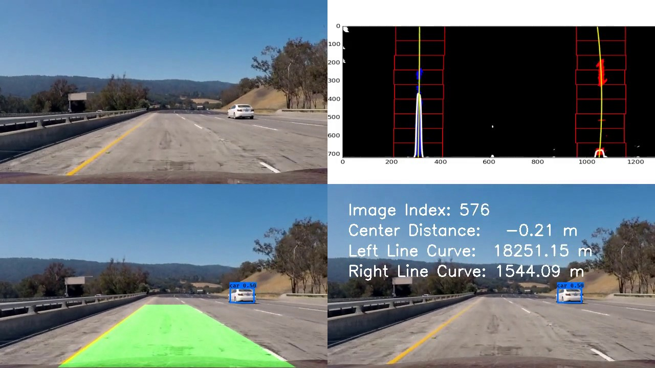 Self Driving Car - Advanced Lane Detection and Vehicle / Traffic Lights  detection
